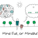 Alcune indicazioni per l'utilizzo della mindfulness con gli adolescenti